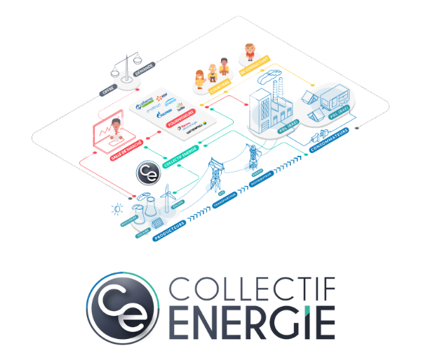 Collectif Energie